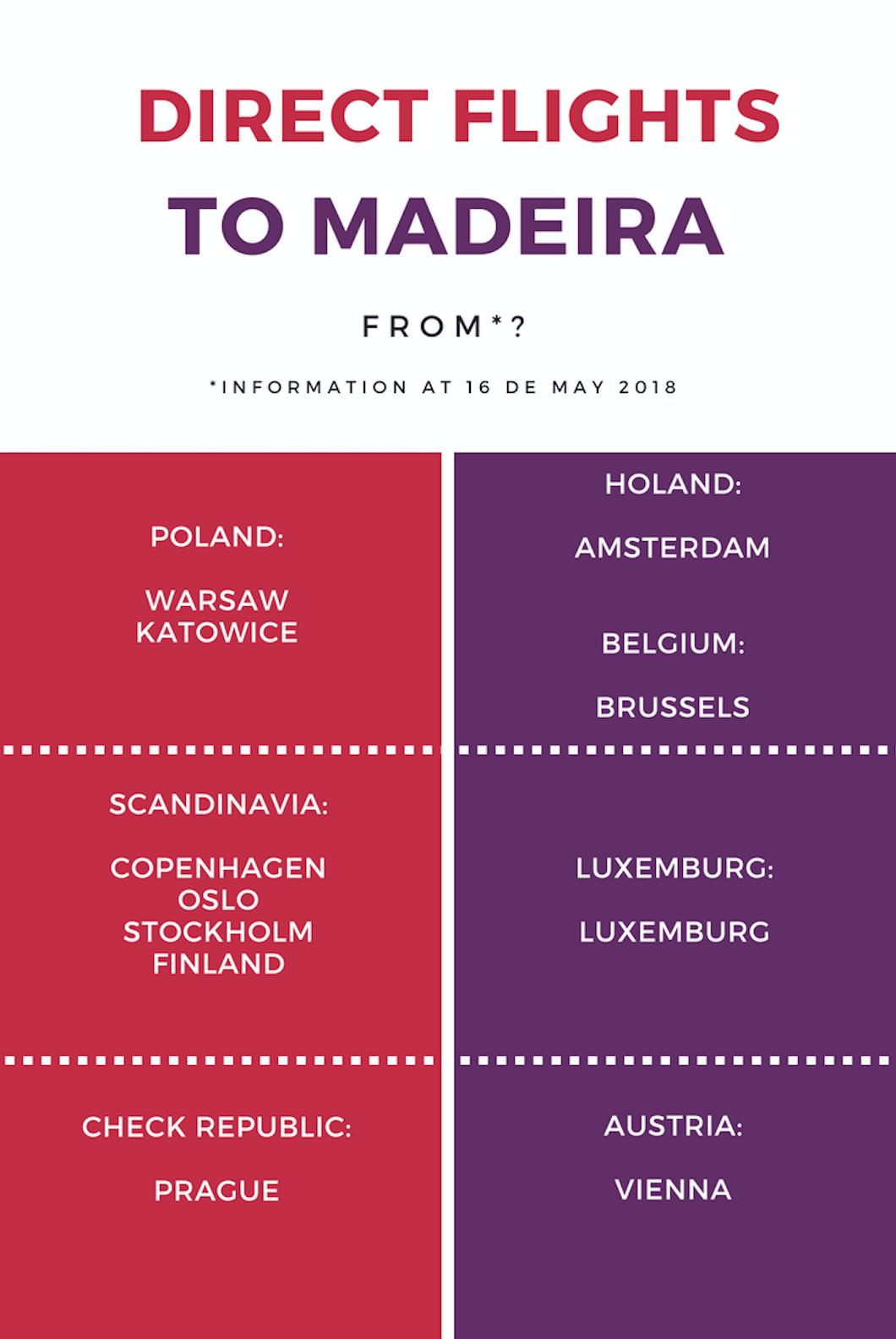 DIRECT FLIGHTS MADEIRA